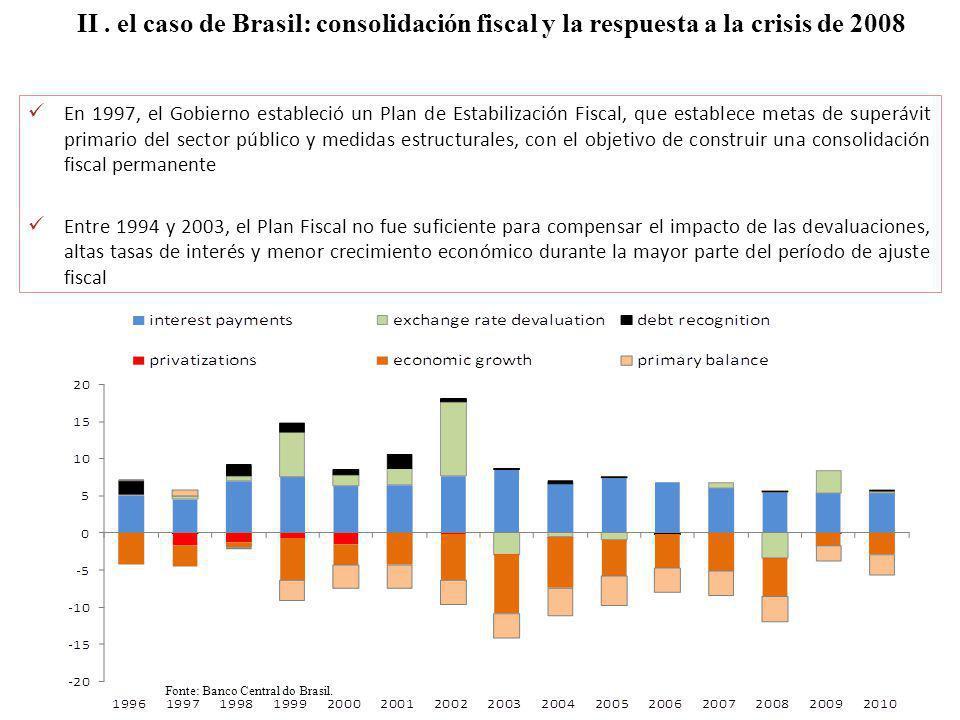 II. el caso de Brasil: consolidación fiscal y la respuesta a la crisis de 2008 En 1997, el Gobierno estableció un Plan de Estabilización Fiscal, que e