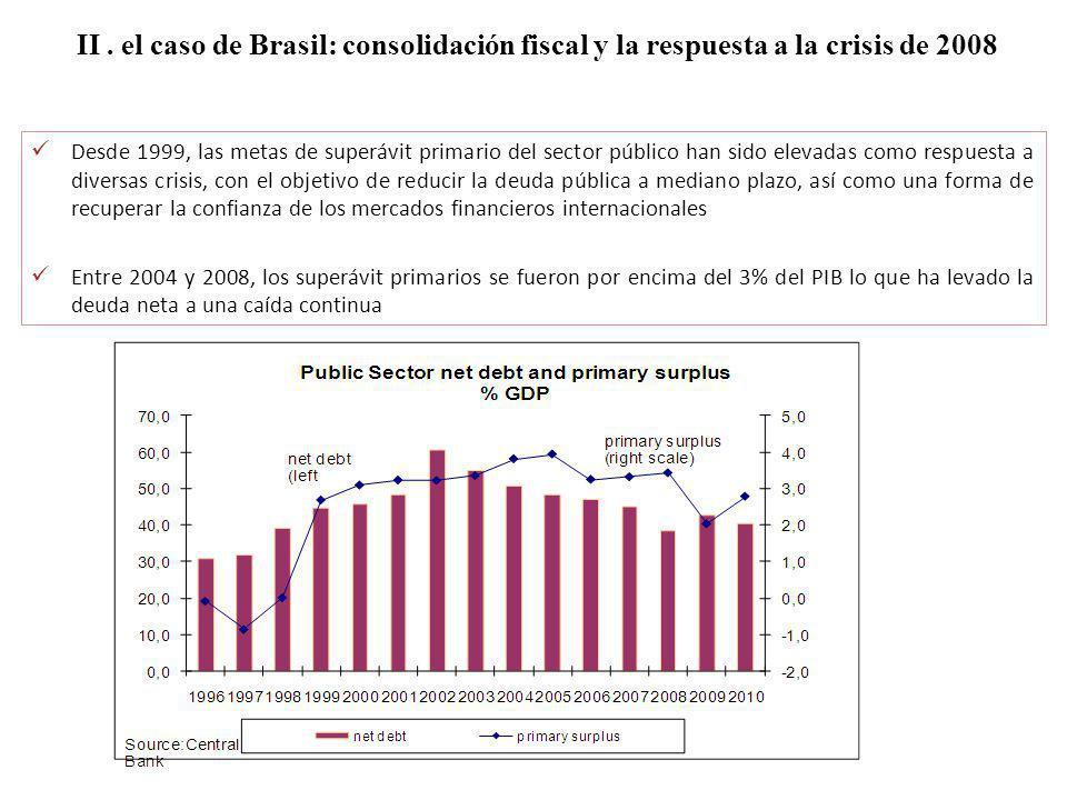 II. el caso de Brasil: consolidación fiscal y la respuesta a la crisis de 2008 Desde 1999, las metas de superávit primario del sector público han sido