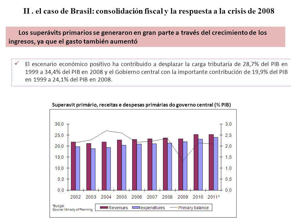 II. el caso de Brasil: consolidación fiscal y la respuesta a la crisis de 2008 Los superávits primarios se generaron en gran parte a través del crecim