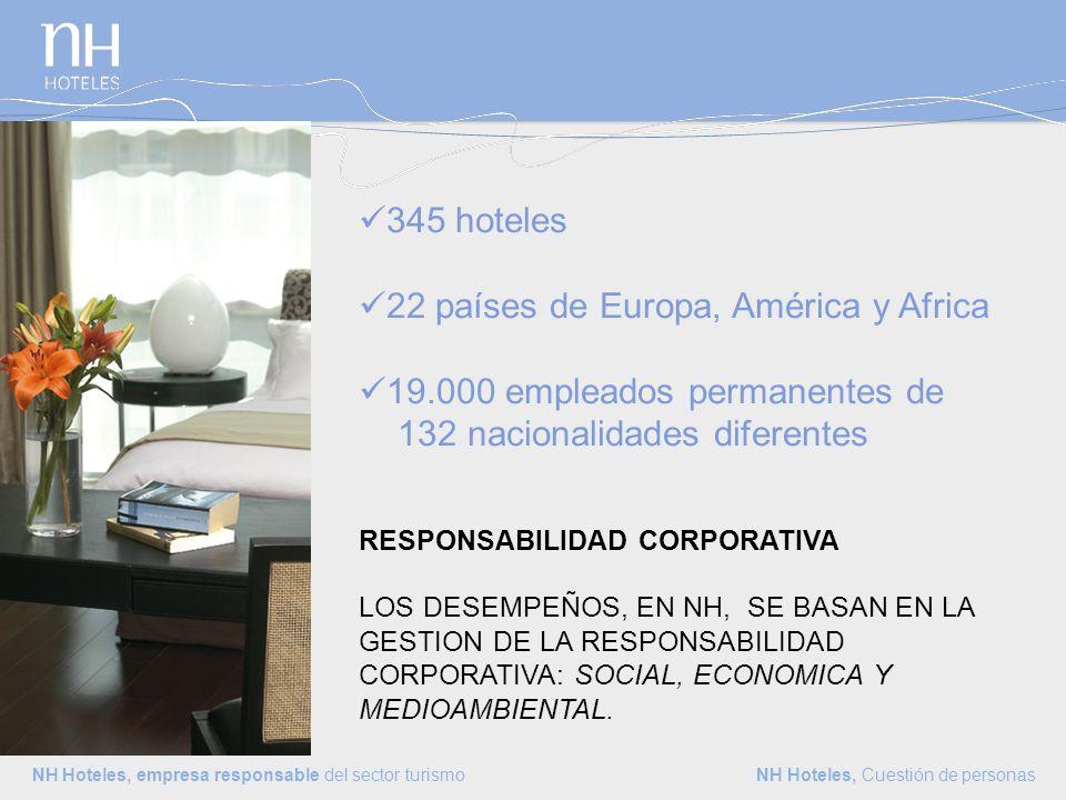 NH Hoteles, empresa responsable del sector turismo NH Hoteles, Cuestión de personas