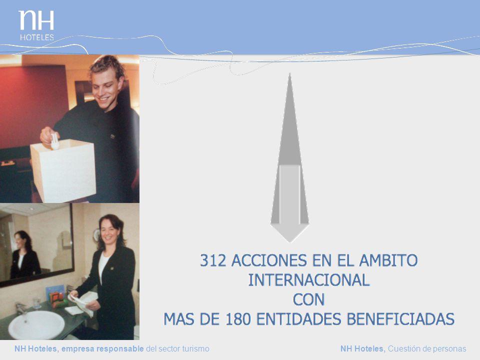 OBJETIVOS DE LAS ACCIONES EN RESPONSABILIDAD SOCIAL