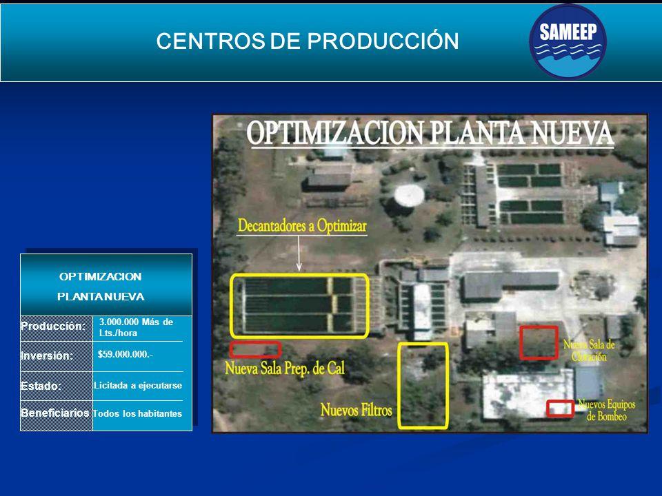 CENTROS DE PRODUCCIÓN SEGUNDO ACUEDUCTO PARA EL INTERIOR Producción: Inversión: Estado: Beneficiarios OPTIMIZACION PLANTA NUEVA 3.000.000 Más de Lts./