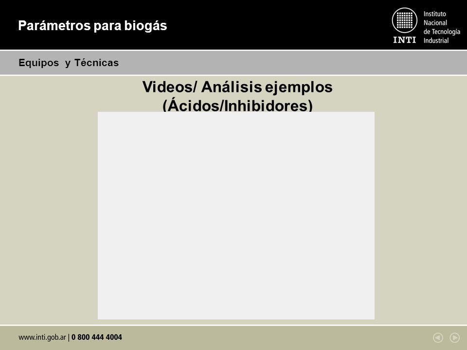Parámetros para biogás Equipos y Técnicas Videos/ Análisis ejemplos (Ácidos/Inhibidores)
