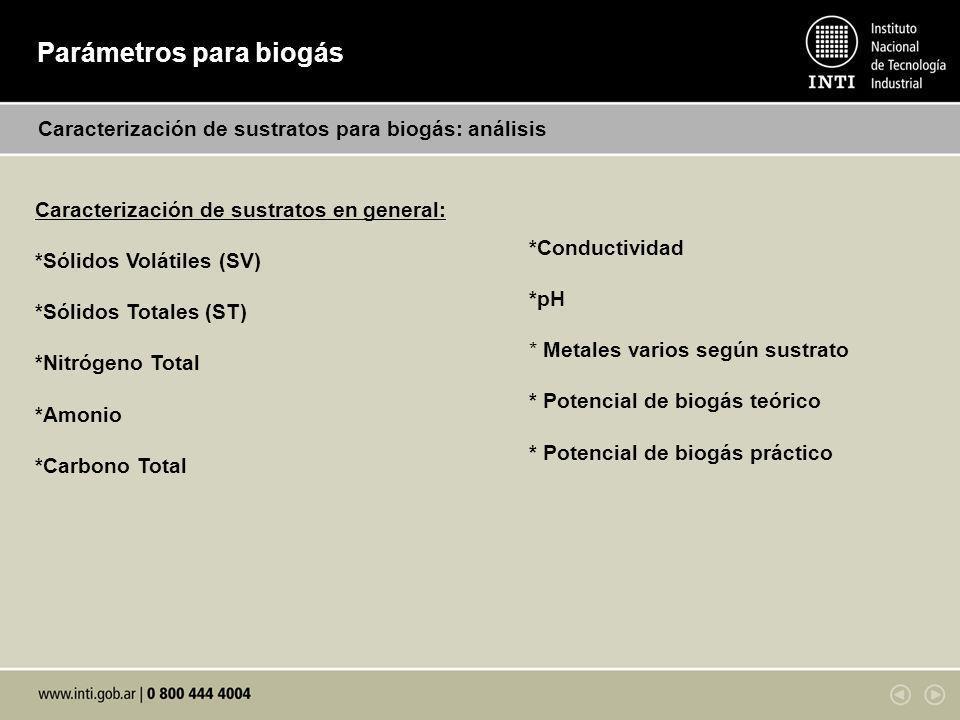 Parámetros para biogás Control de proceso del biodigestor Control por mes * Conductividad * Redox * pH * FOS/TAC *Sólidos Volátiles (SV) *Carbono Total (cálculo) *Sólidos Totales (ST)