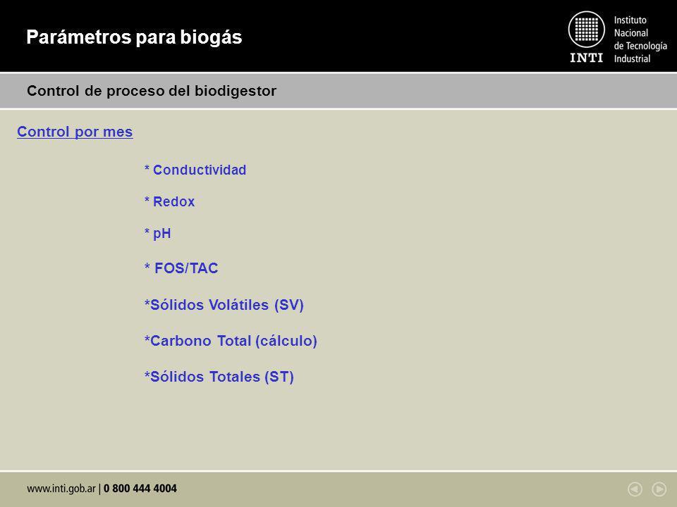 Parámetros para biogás Control de proceso del biodigestor Control por mes * Conductividad * Redox * pH * FOS/TAC *Sólidos Volátiles (SV) *Carbono Tota