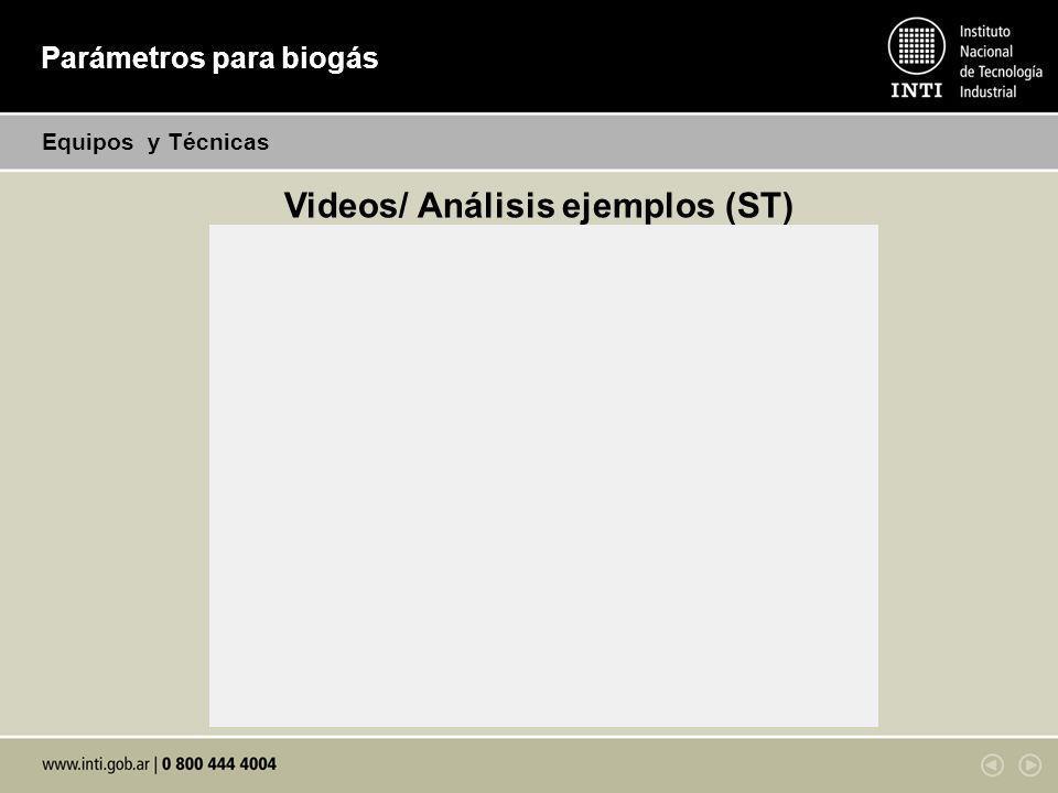 Parámetros para biogás Equipos y Técnicas Videos/ Análisis ejemplos (ST)