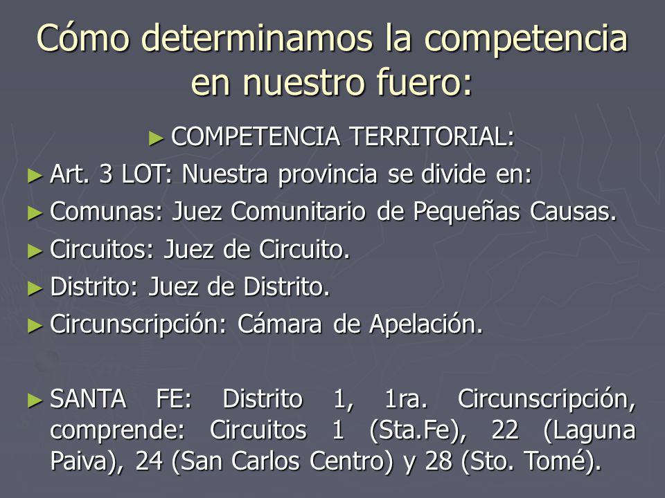 Cómo determinamos la competencia en nuestro fuero: COMPETENCIA TERRITORIAL: COMPETENCIA TERRITORIAL: Art. 3 LOT: Nuestra provincia se divide en: Art.