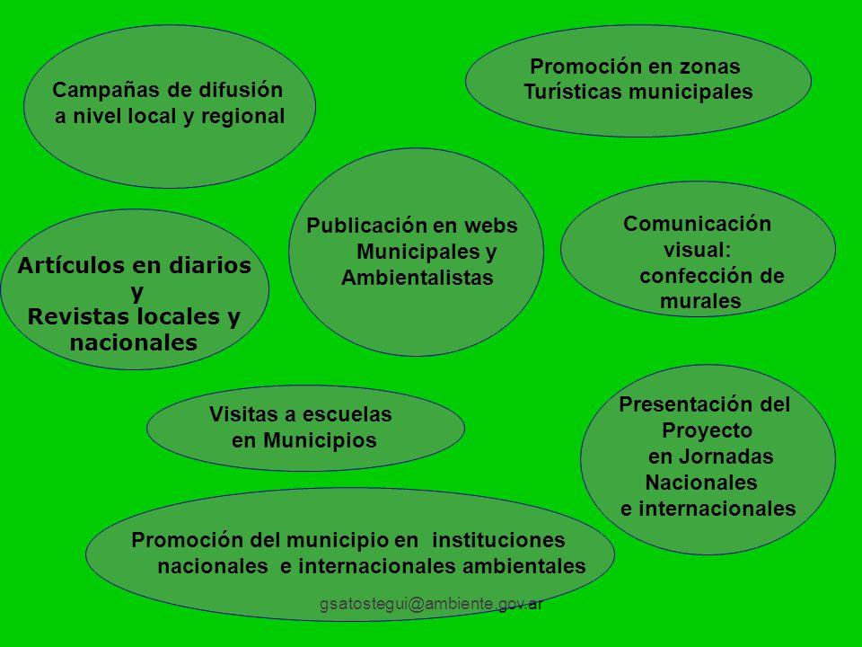 gsatostegui@ambiente.gov.ar Campañas de difusión a nivel local y regional Presentación del Proyecto en Jornadas Nacionales e internacionales Promoción