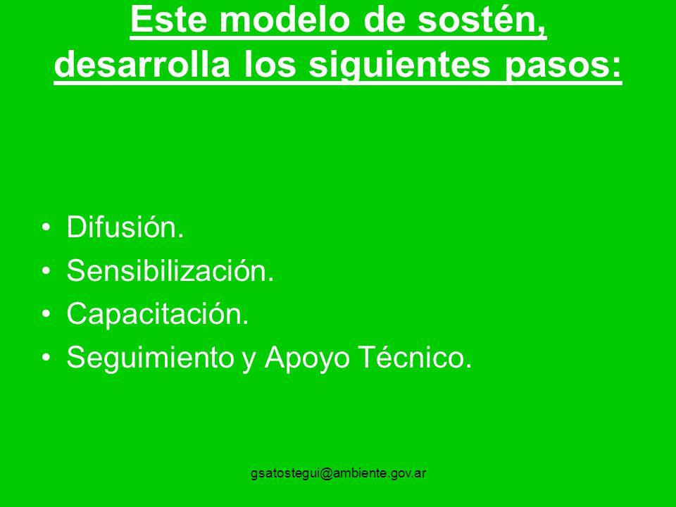 gsatostegui@ambiente.gov.ar Este modelo de sostén, desarrolla los siguientes pasos: Difusión. Sensibilización. Capacitación. Seguimiento y Apoyo Técni