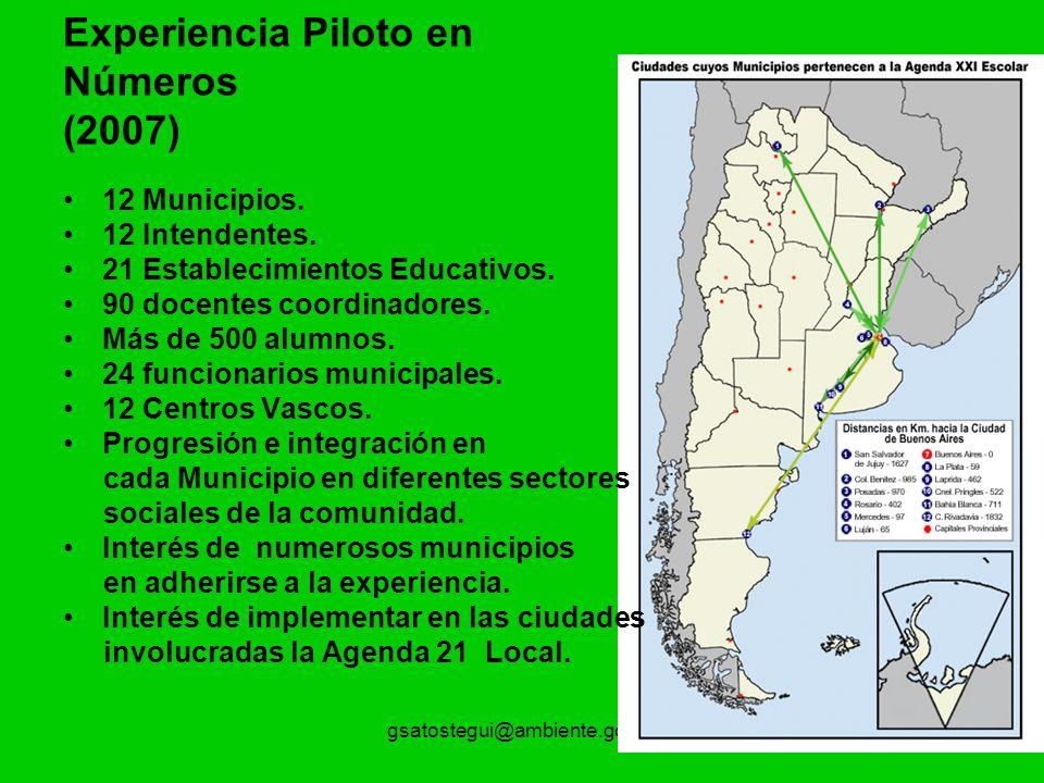 gsatostegui@ambiente.gov.ar Experiencia Piloto en Números (2007) 12 Municipios. 12 Intendentes. 21 Establecimientos Educativos. 90 docentes coordinado