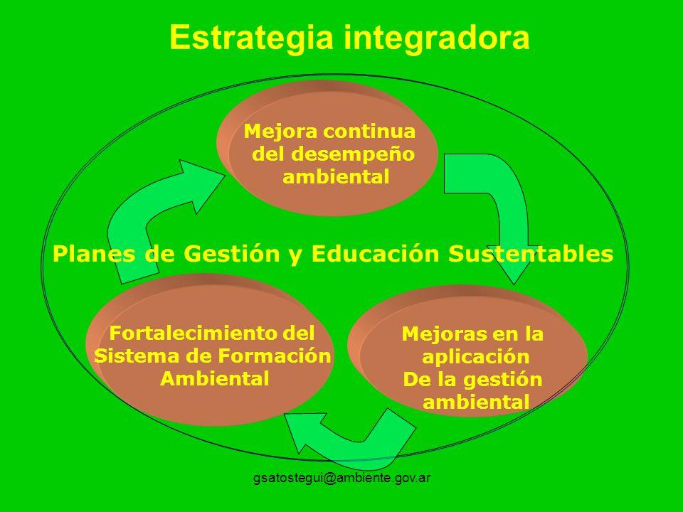 gsatostegui@ambiente.gov.ar Mejoras en la aplicación De la gestión ambiental Mejora continua del desempeño ambiental Estrategia integradora Planes de Gestión y Educación Sustentables Fortalecimiento del Sistema de Formación Ambiental