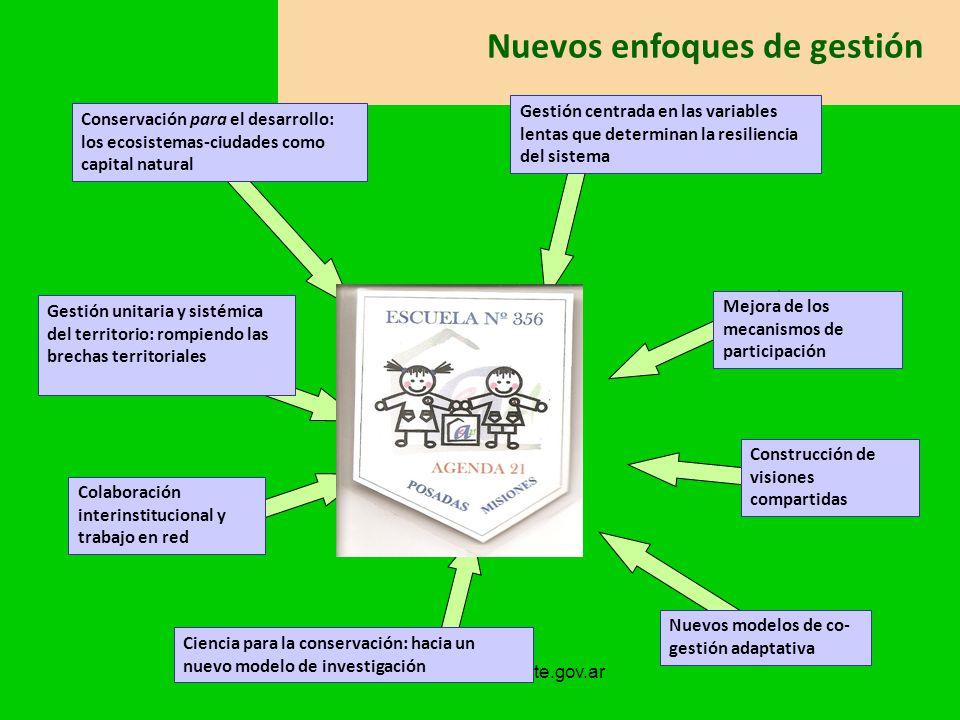 gsatostegui@ambiente.gov.ar Nuevos enfoques de gestión Conservación para el desarrollo: los ecosistemas-ciudades como capital natural Nuevos modelos d