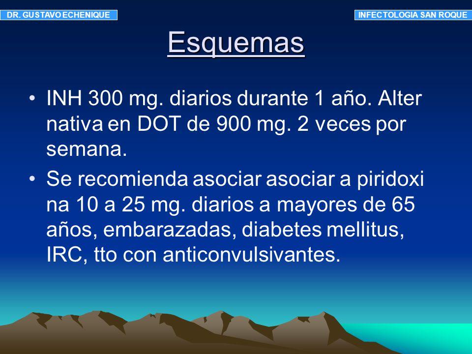Esquemas INH 300 mg. diarios durante 1 año. Alter nativa en DOT de 900 mg. 2 veces por semana. Se recomienda asociar asociar a piridoxi na 10 a 25 mg.