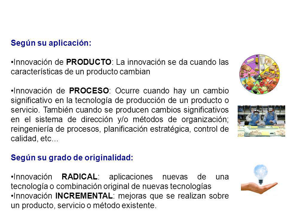 Según su aplicación: Innovación de PRODUCTO: La innovación se da cuando las características de un producto cambian Innovación de PROCESO: Ocurre cuand