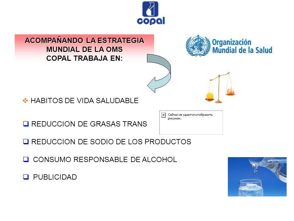 ACOMPAÑANDO LA ESTRATEGIA MUNDIAL DE LA OMS COPAL TRABAJA EN: HABITOS DE VIDA SALUDABLE REDUCCION DE GRASAS TRANS REDUCCION DE SODIO DE LOS PRODUCTOS