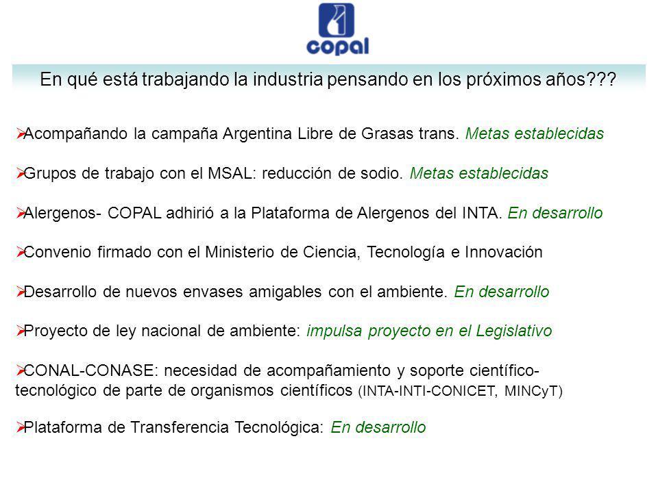 Acompañando la campaña Argentina Libre de Grasas trans. Metas establecidas Grupos de trabajo con el MSAL: reducción de sodio. Metas establecidas Alerg