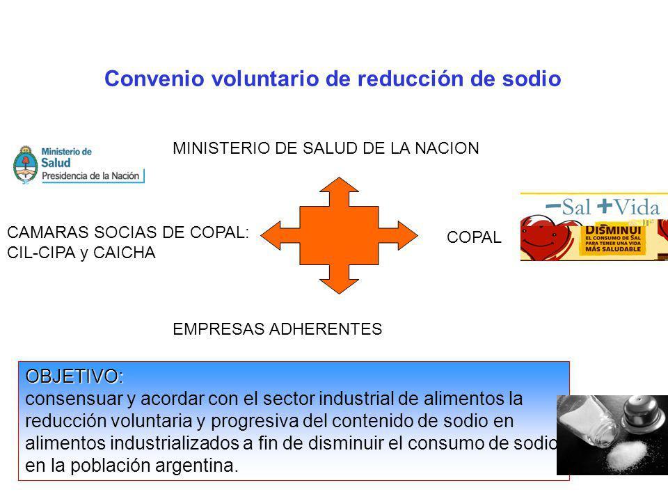 MINISTERIO DE SALUD DE LA NACION EMPRESAS ADHERENTES OBJETIVO: consensuar y acordar con el sector industrial de alimentos la reducción voluntaria y pr