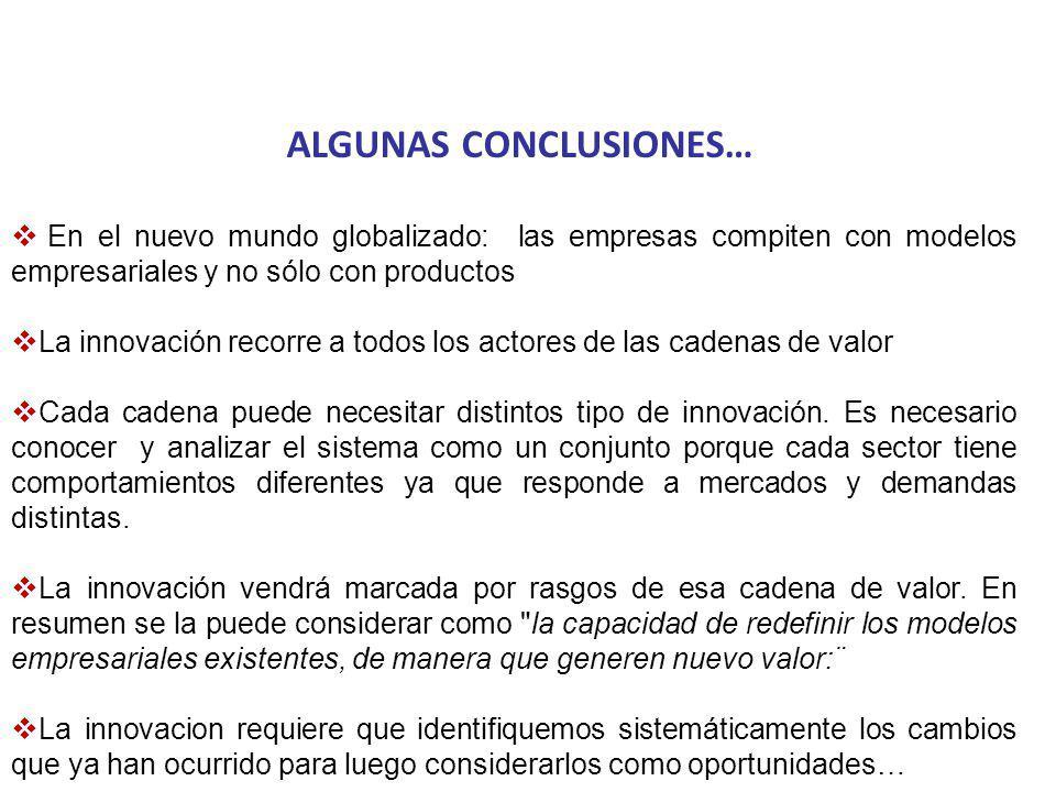 ALGUNAS CONCLUSIONES… En el nuevo mundo globalizado: las empresas compiten con modelos empresariales y no sólo con productos La innovación recorre a t