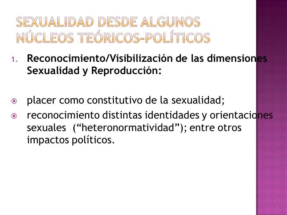 1. Reconocimiento/Visibilización de las dimensiones Sexualidad y Reproducción: placer como constitutivo de la sexualidad; reconocimiento distintas ide