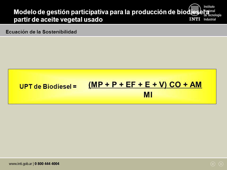 Ecuación de la Sostenibilidad UPT de Biodiesel = MI (MP + P + EF + E + V) CO + AM