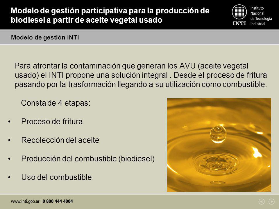 Modelo de gestión participativa para la producción de biodiesel a partir de aceite vegetal usado Para afrontar la contaminación que generan los AVU (a