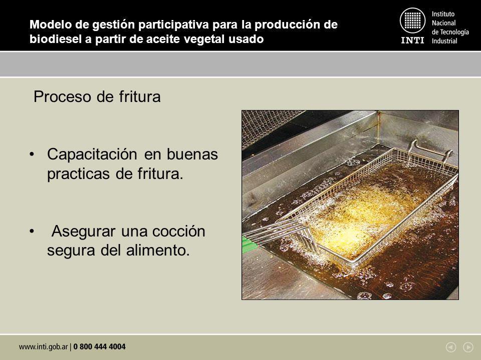 Modelo de gestión participativa para la producción de biodiesel a partir de aceite vegetal usado Proceso de fritura Capacitación en buenas practicas de fritura.