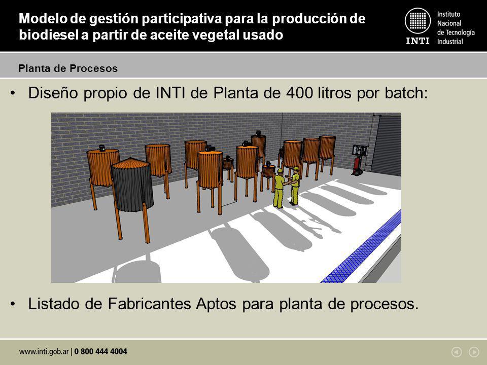 Planta de Procesos Modelo de gestión participativa para la producción de biodiesel a partir de aceite vegetal usado Diseño propio de INTI de Planta de 400 litros por batch: Listado de Fabricantes Aptos para planta de procesos.