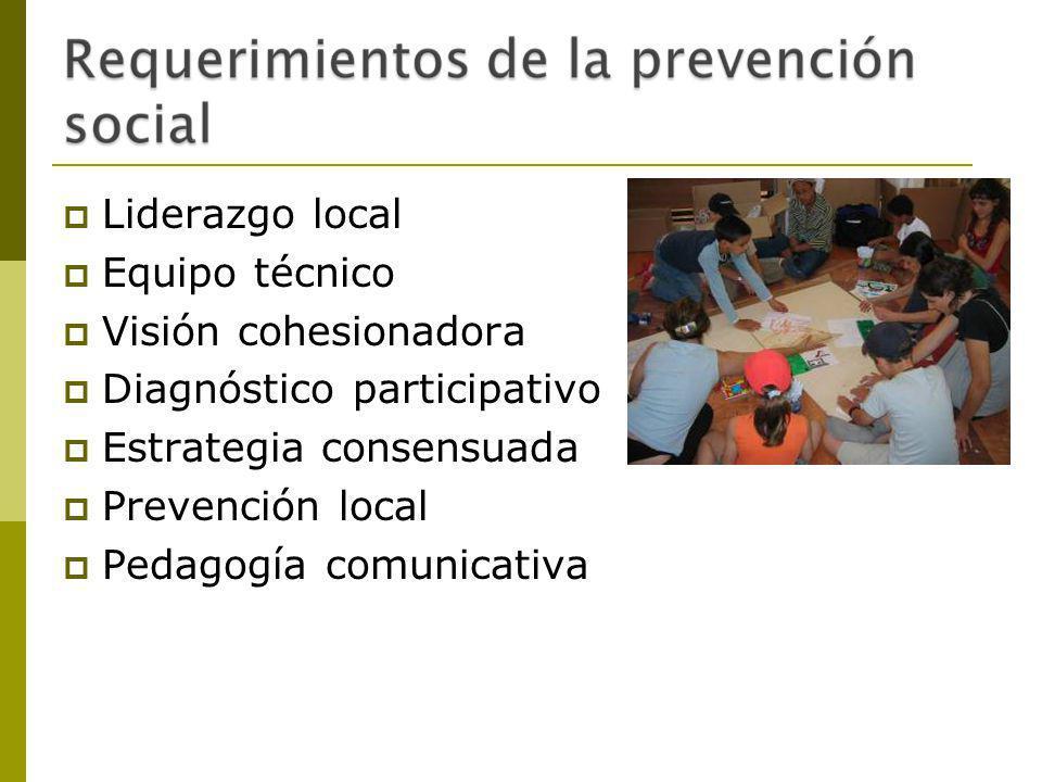 Liderazgo local Equipo técnico Visión cohesionadora Diagnóstico participativo Estrategia consensuada Prevención local Pedagogía comunicativa