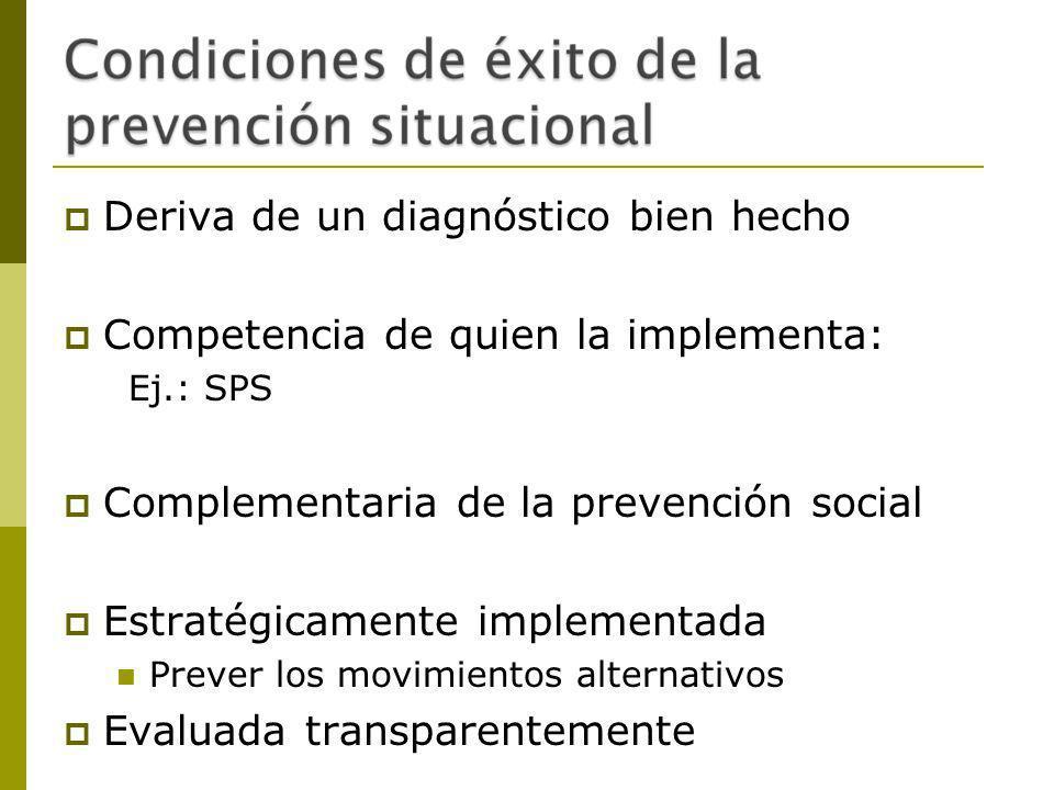 Deriva de un diagnóstico bien hecho Competencia de quien la implementa: Ej.: SPS Complementaria de la prevención social Estratégicamente implementada Prever los movimientos alternativos Evaluada transparentemente