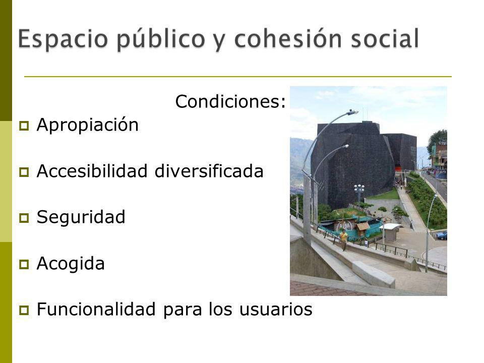 Percepción subjetiva Hecho objetivo no fácilmente medible y fluctuante Más que la ausencia de criminalidad: deterioro urbano Espacio de calidad