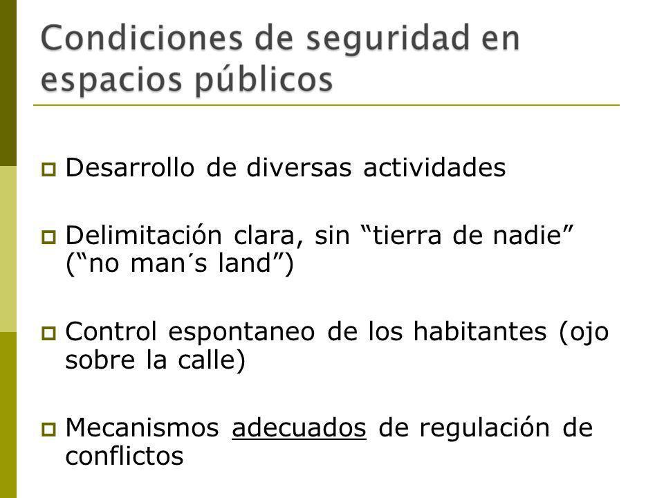 Desarrollo de diversas actividades Delimitación clara, sin tierra de nadie (no man´s land) Control espontaneo de los habitantes (ojo sobre la calle) Mecanismos adecuados de regulación de conflictos