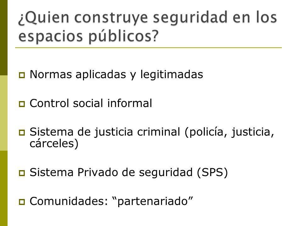 Normas aplicadas y legitimadas Control social informal Sistema de justicia criminal (policía, justicia, cárceles) Sistema Privado de seguridad (SPS) Comunidades: partenariado