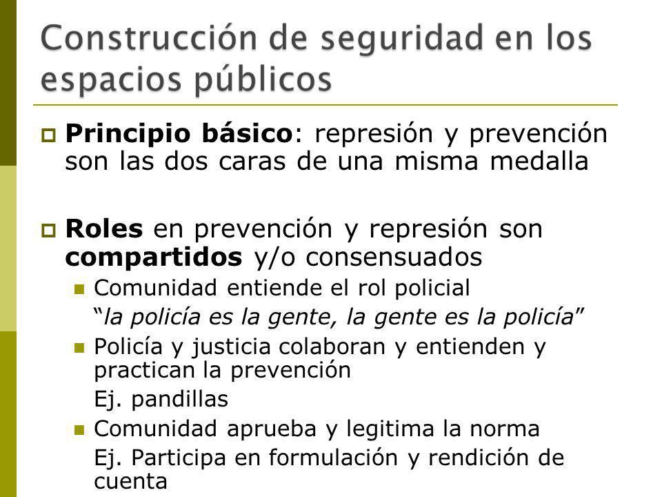 Principio básico: represión y prevención son las dos caras de una misma medalla Roles en prevención y represión son compartidos y/o consensuados Comunidad entiende el rol policial la policía es la gente, la gente es la policía Policía y justicia colaboran y entienden y practican la prevención Ej.