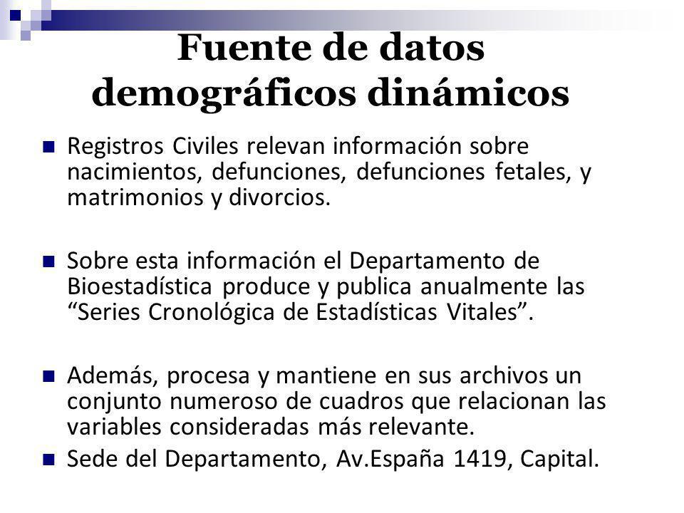 Fuente de datos demográficos dinámicos Registros Civiles relevan información sobre nacimientos, defunciones, defunciones fetales, y matrimonios y divo