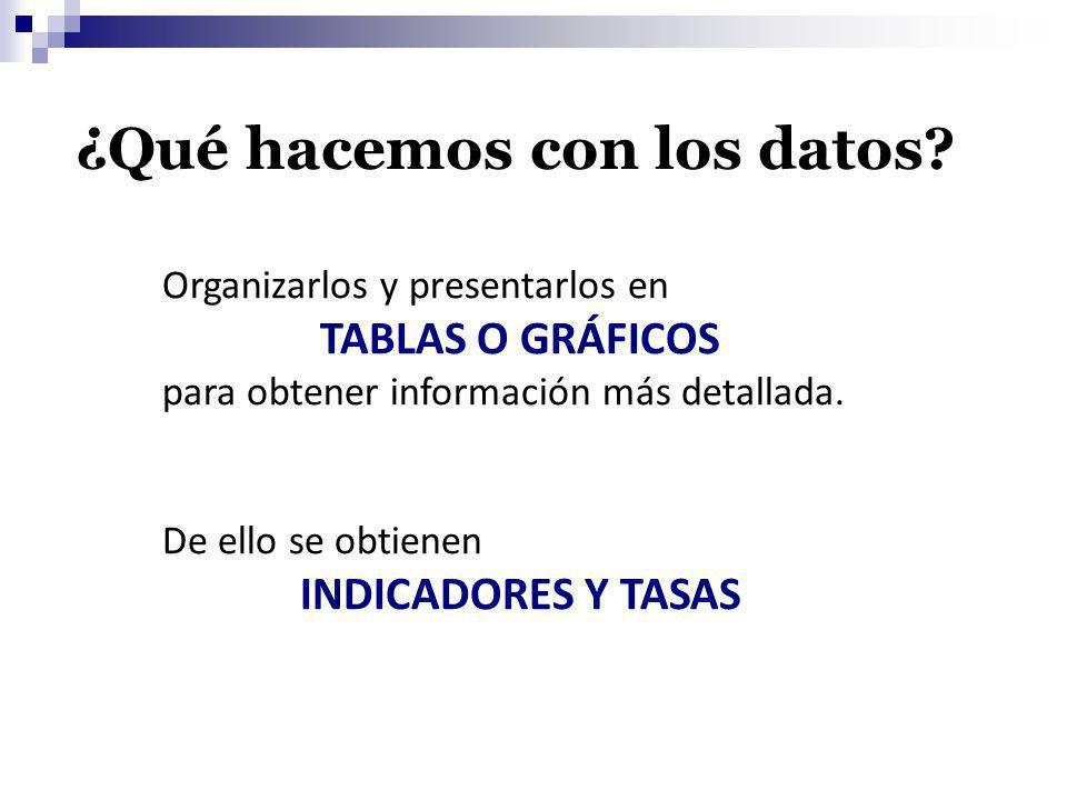 ¿Qué hacemos con los datos? Organizarlos y presentarlos en TABLAS O GRÁFICOS para obtener información más detallada. De ello se obtienen INDICADORES Y