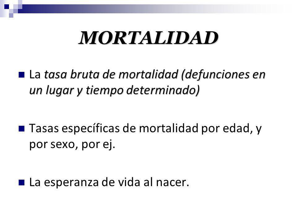 MORTALIDAD tasa bruta de mortalidad (defunciones en un lugar y tiempo determinado) La tasa bruta de mortalidad (defunciones en un lugar y tiempo deter