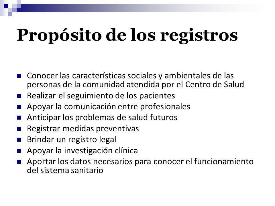 Propósito de los registros Conocer las características sociales y ambientales de las personas de la comunidad atendida por el Centro de Salud Realizar
