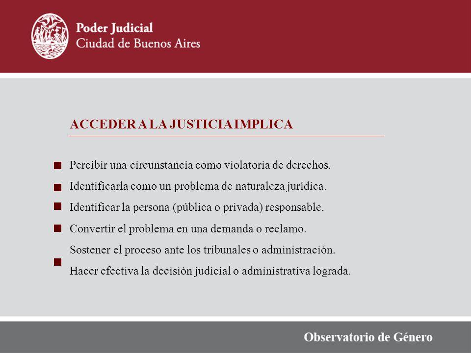 ACCEDER A LA JUSTICIA IMPLICA Percibir una circunstancia como violatoria de derechos. Identificarla como un problema de naturaleza jurídica. Identific