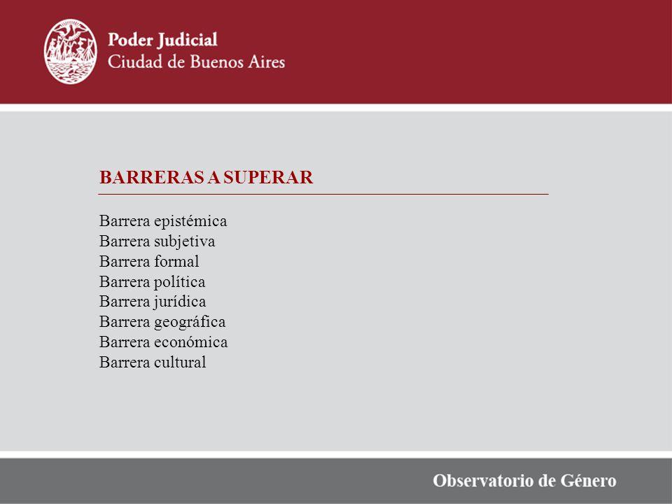 BARRERAS A SUPERAR Barrera epistémica Barrera subjetiva Barrera formal Barrera política Barrera jurídica Barrera geográfica Barrera económica Barrera cultural
