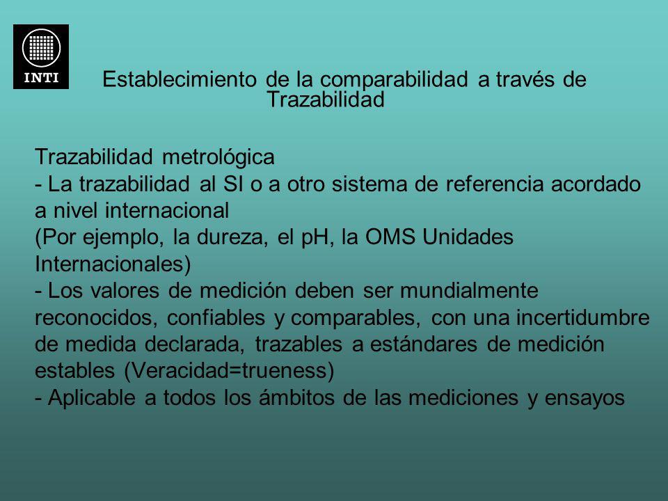 Establecimiento de la comparabilidad a través de Trazabilidad Trazabilidad metrológica - La trazabilidad al SI o a otro sistema de referencia acordado