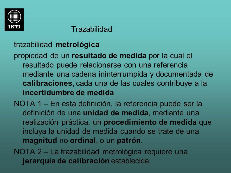 Trazabilidad trazabilidad metrológica propiedad de un resultado de medida por la cual el resultado puede relacionarse con una referencia mediante una