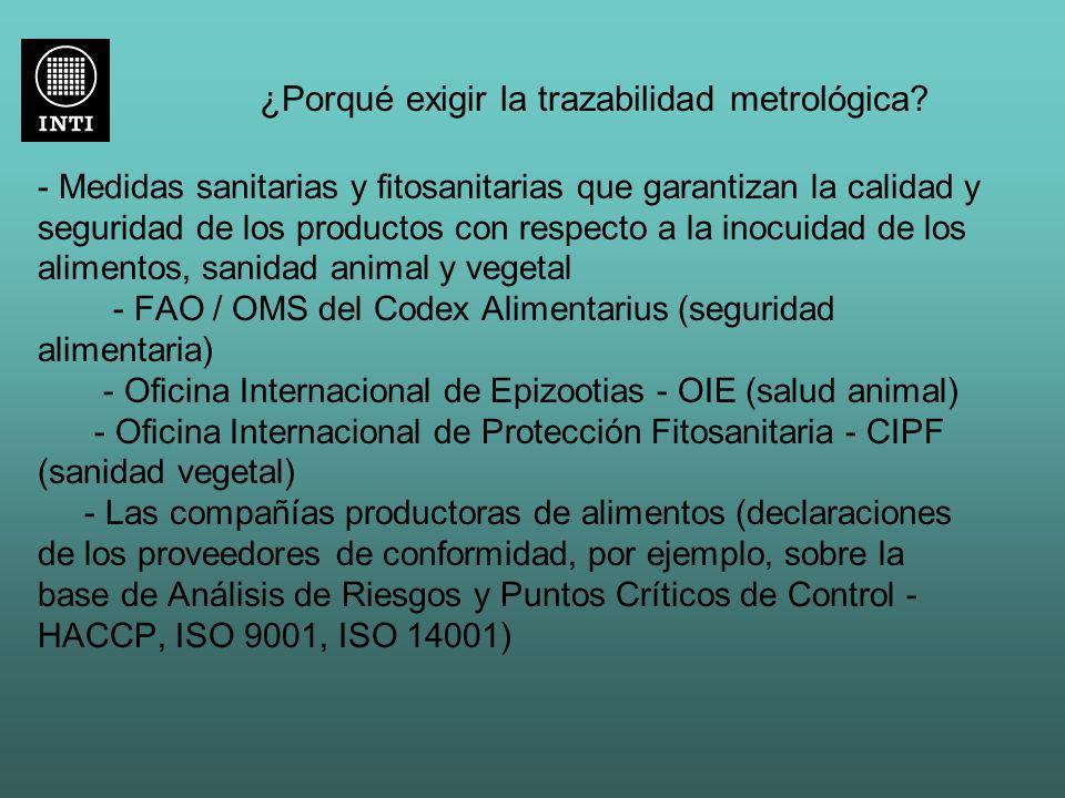¿Porqué exigir la trazabilidad metrológica? - Medidas sanitarias y fitosanitarias que garantizan la calidad y seguridad de los productos con respecto