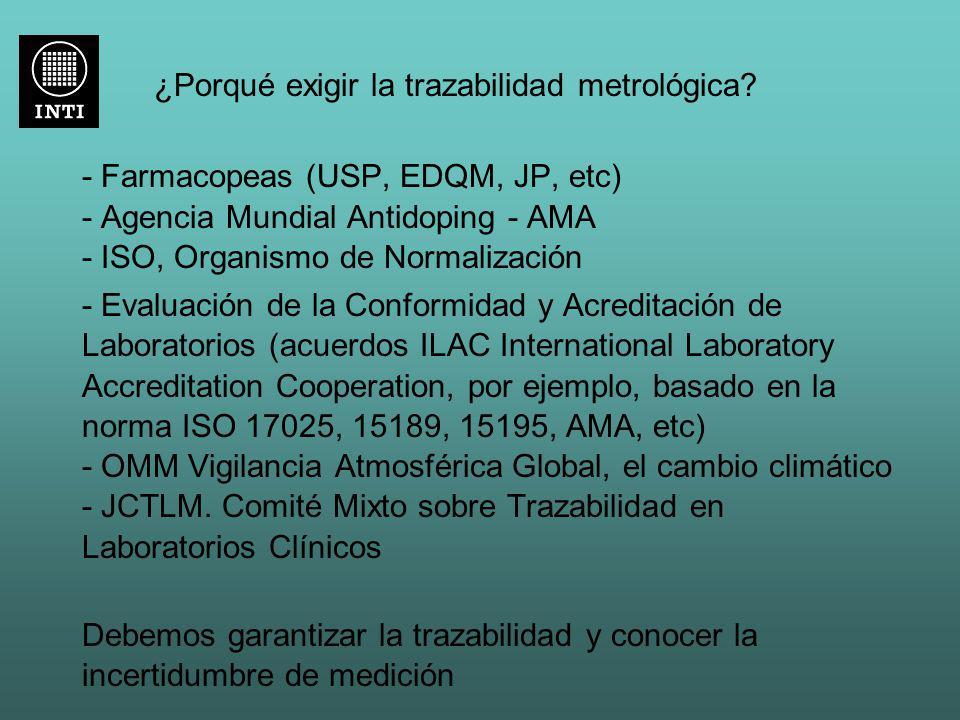 ¿Porqué exigir la trazabilidad metrológica? - Farmacopeas (USP, EDQM, JP, etc) - Agencia Mundial Antidoping - AMA - ISO, Organismo de Normalización -
