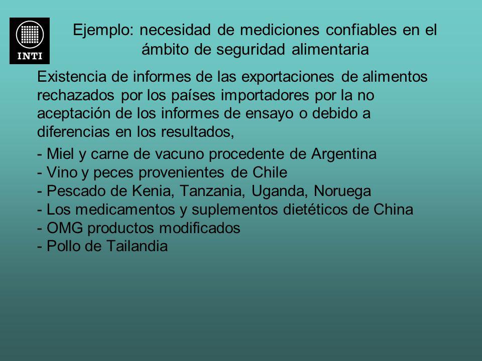 Ejemplo: necesidad de mediciones confiables en el ámbito de seguridad alimentaria Existencia de informes de las exportaciones de alimentos rechazados