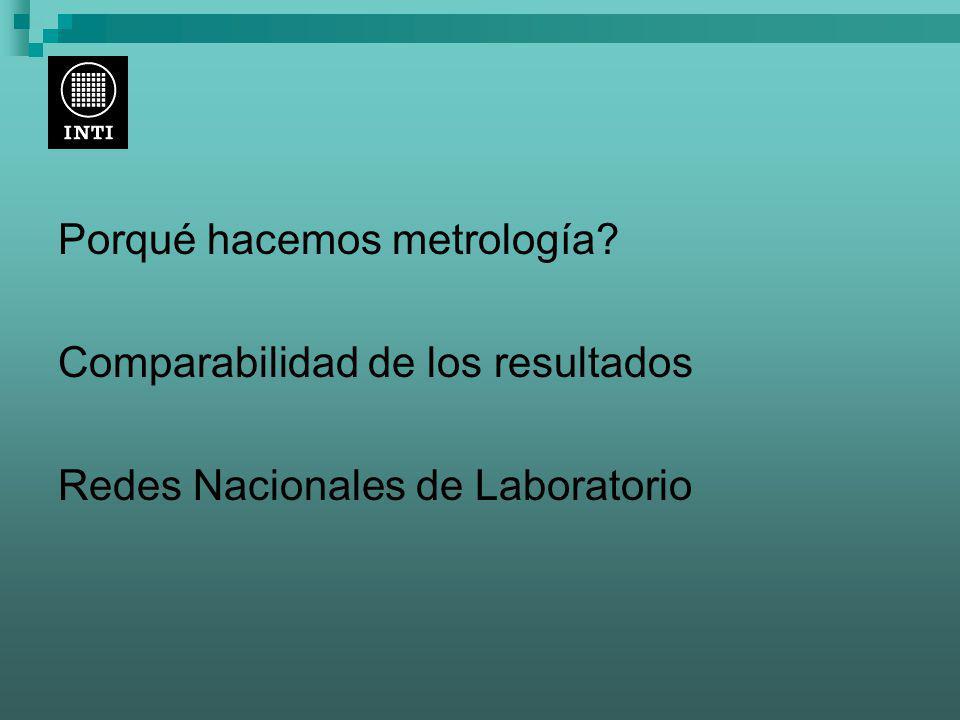 Porqué hacemos metrología? Comparabilidad de los resultados Redes Nacionales de Laboratorio