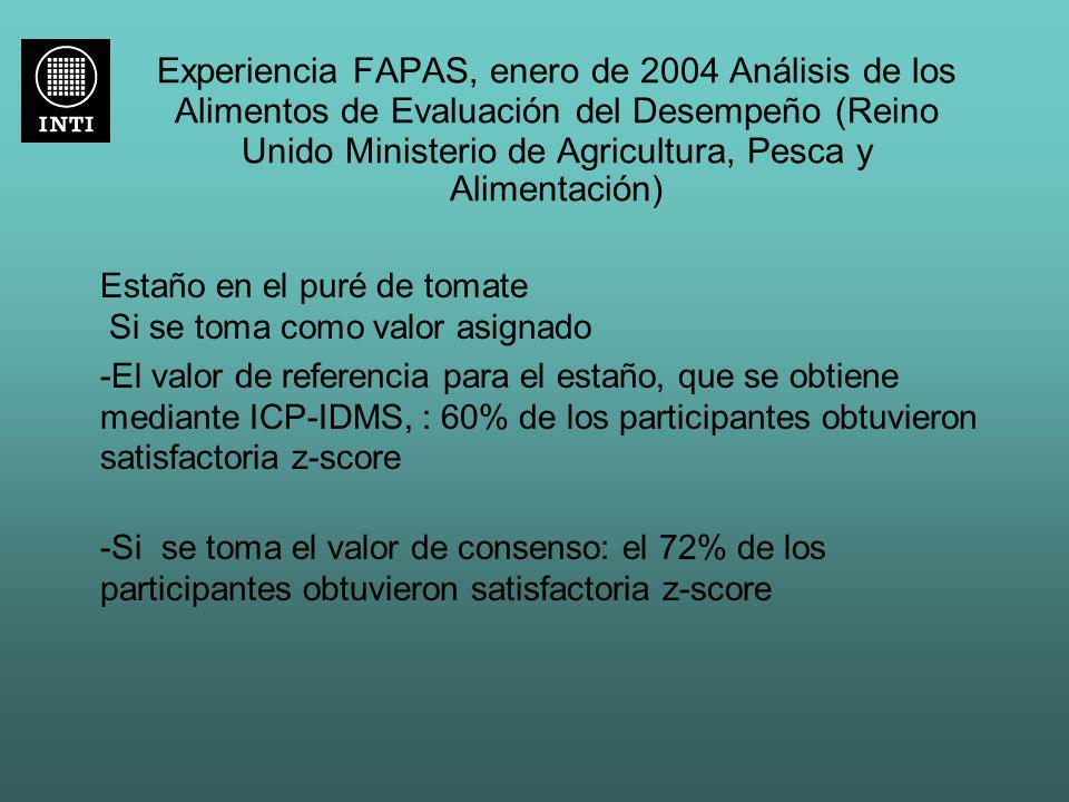Experiencia FAPAS, enero de 2004 Análisis de los Alimentos de Evaluación del Desempeño (Reino Unido Ministerio de Agricultura, Pesca y Alimentación) E