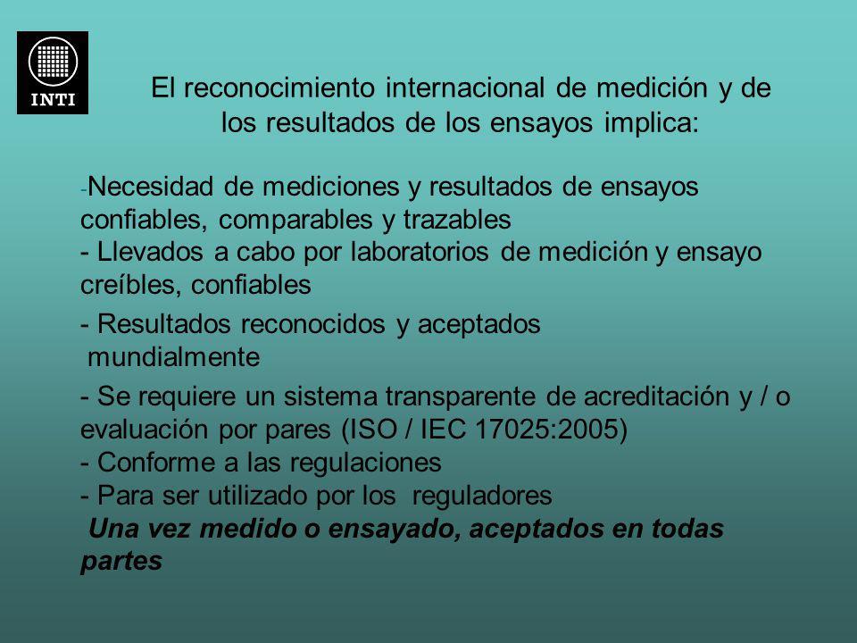 El reconocimiento internacional de medición y de los resultados de los ensayos implica: - Necesidad de mediciones y resultados de ensayos confiables,