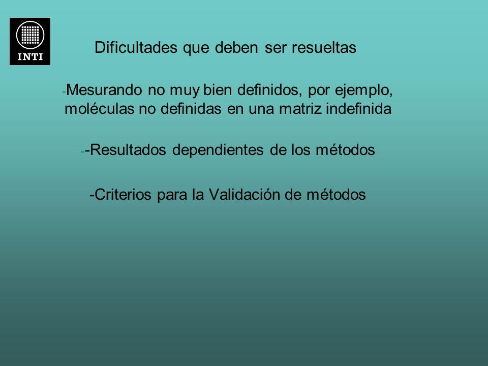 Dificultades que deben ser resueltas - Mesurando no muy bien definidos, por ejemplo, moléculas no definidas en una matriz indefinida - -Resultados dep