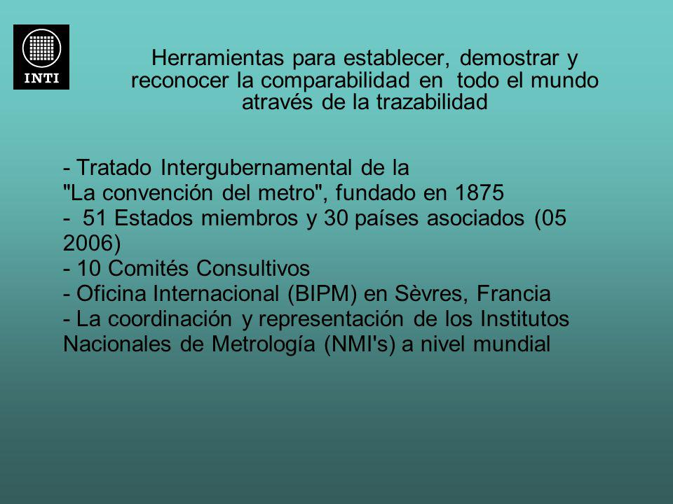 Herramientas para establecer, demostrar y reconocer la comparabilidad en todo el mundo através de la trazabilidad - Tratado Intergubernamental de la