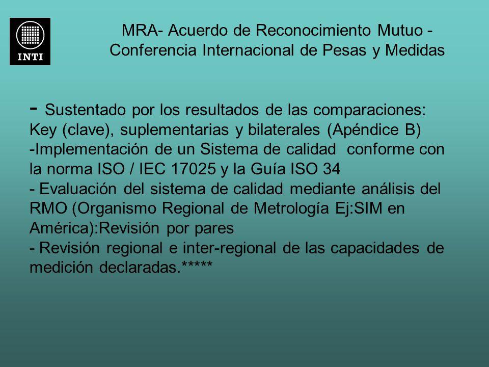 MRA- Acuerdo de Reconocimiento Mutuo - Conferencia Internacional de Pesas y Medidas - Sustentado por los resultados de las comparaciones: Key (clave),